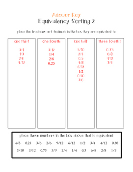 Equivalency of Thirds, Fourths, and Halves Fraction/Decimal Sort