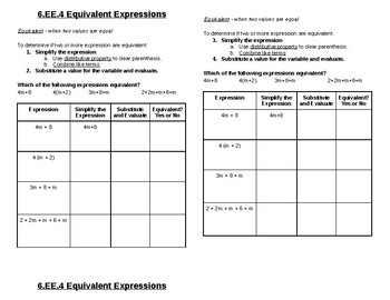 Equivalent Expressions Interactive Notes