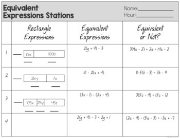 Equivalent Expressions Stations