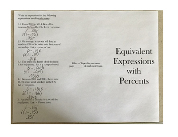 Equivalent Expressions with Percent Foldable