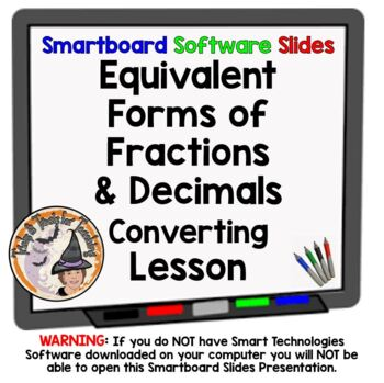 Equivalent Forms of Fractions and Decimals Converting Smar