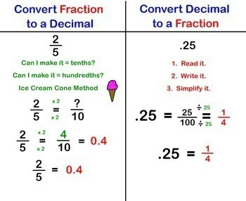 Equivalent Forms of Fractions and Decimals Converting Smartboard Convert