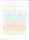 Equivalent Fraction Comparison Chart