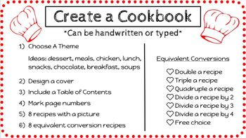 Equivalent Fraction Cookbook Project
