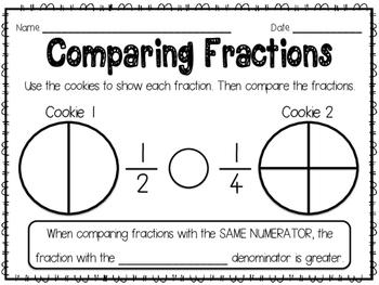 Equivalent Fraction Cookie Activity