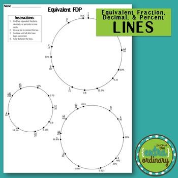 {Equivalent Fraction, Decimal, Percent} LINES