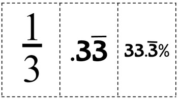 Equivalent Fraction, Decimal, Percent Poster