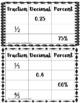 Equivalent Benchmark Fraction-Decimal-Percent Tables TEKS 6.4F