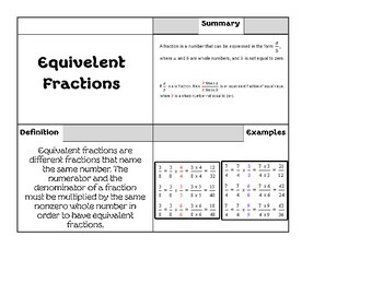 Equivalent Fraction Foldable Book.