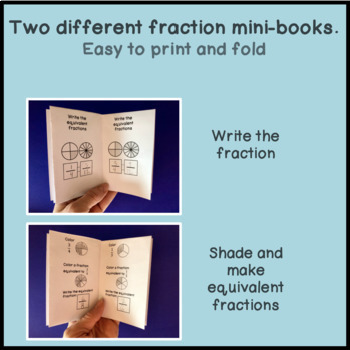 Equivalent Fraction Mini-Book