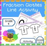 Equivalent Fraction Number Line - Clothes Line Fraction Ac