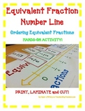 Equivalent Fraction Number Line Common Core- A FUN Hands-O
