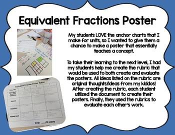 Equivalent Fraction Rubrics