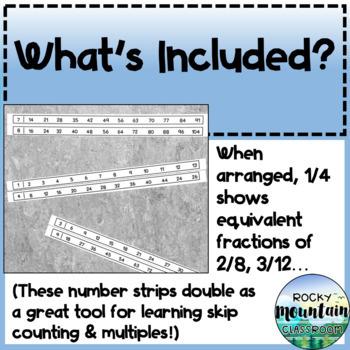 Equivalent Fraction Strips