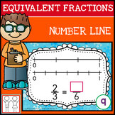 Equivalent Fractions on a Number Line Task Cards