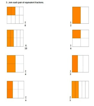 Equivalent Fractions Worksheets 3rd, 4th Grade