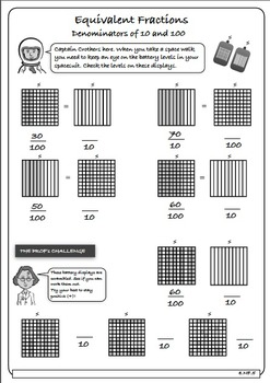 Equivalent Fractions - 4th Grade