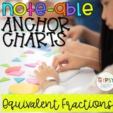 Equivalent Fractions Activities (Printable & Digital)