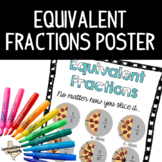 Equivalent Fractions Anchor Chart