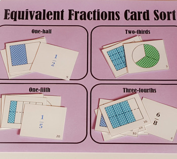 Equivalent Fractions Card Sorting Activity Interactive Notebook