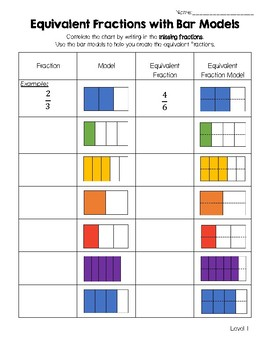 picture regarding Printable Fraction Chart identify Similar Fractions Chart Worksheet (Differentiated)