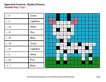 Equivalent Fractions - Color-By-Number Mystery Pictures