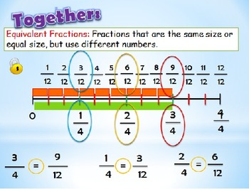 Equivalent Fractions Common Core