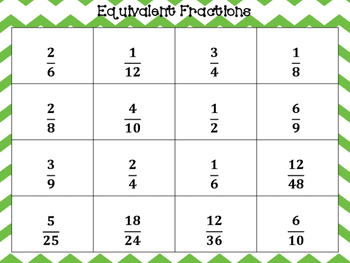 Equivalent Fractions Connect 4