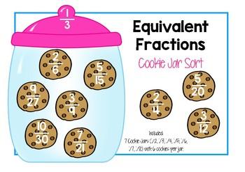 Equivalent Fractions Cookie Sort