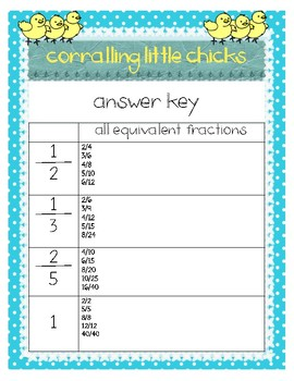 Equivalent Fractions - Corralling Little Chicks Game