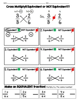 Equivalent Fractions-Cross Multiplication Strategy