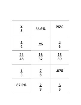 Equivalent Fractions Decimals Percents Game