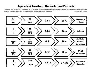 Equivalent Fractions, Decimals, & Percents Matching Activity