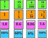 Equivalent Fractions, Decimals, Percents to SORT