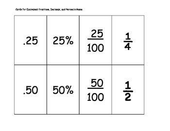 Equivalent Fractions, Decimals, and Percents Card Game
