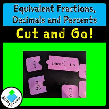 Equivalent Fractions, Decimals and  Percents Cut and Go Puzzle
