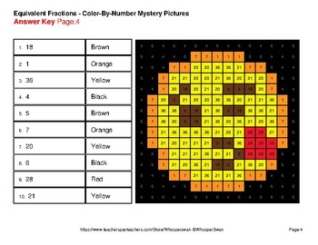 Equivalent Fractions EMOJI Mystery Pictures