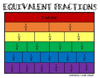 Equivalent Fractions FREEBIE!!!
