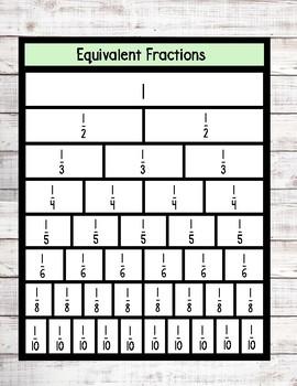 Equivalent Fractions FREEBIE