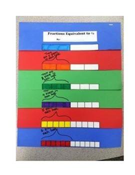 Equivalent Fractions Flipbook