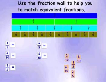 Equivalent Fractions Flipchart Lesson