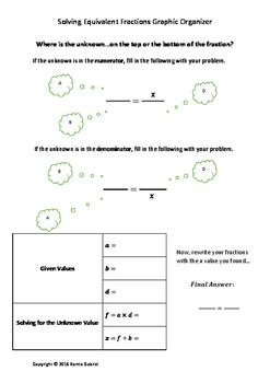 Equivalent Fractions Graphic Organizer