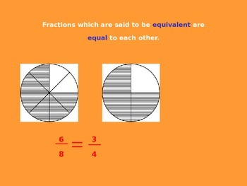 Equivalent Fractions Interactive Powerpoint