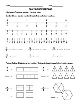 Equivalent Fractions Introduction