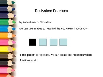 Equivalent Fractions Lesson and Activities