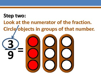 Equivalent Fractions Made Simple Lesson by JennyG