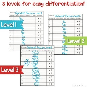 Equivalent Fractions Game - MathAGories