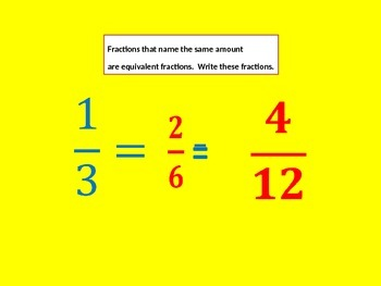 Equivalent Fractions Modeled with Student Worksheet Attached