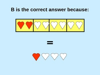 Equivalent Fractions PowerPoint Lesson