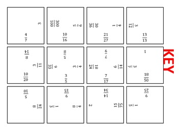 Equivalent Fractions Puzzle